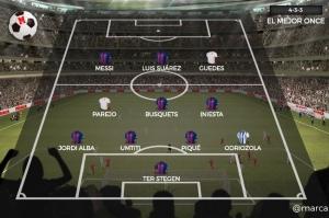 """ესპანეთის ჩემპიონატის სიმბოლურ ნაკრებში """"ბარსელონას"""" 8 ფეხბურთელი მოხვდა"""